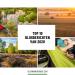 Top 10 blogberichten van 2020 op glennvanderbeke.com © Glenn Vanderbeke